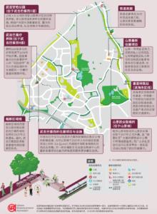 midwood-bukit-batok-master-plan-chinese-page-2